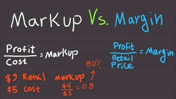 Margin Pricing