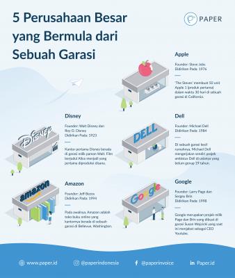 Bisnis yang Berawal dari Garasi - Infografis-01 (1)