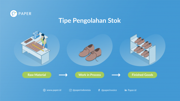 Ultimate Guide Inventory Management Khusus Pemula: Tipe Pengolahan Stok (Part 3)