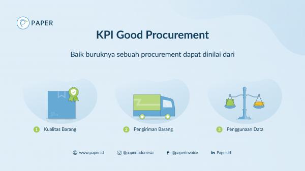 Ultimate Guide Procurement: KPI Procurement (Part 4)