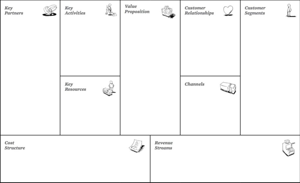 Business Model Canvas Kunci Sukses Pengelolaan Sebuah Bisnis Paper Id Blog