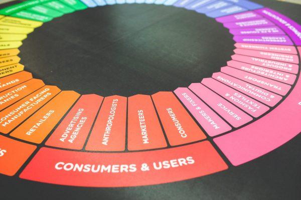 Cara Kerja Affiliate marketing Dan Keuntungan Yang Bisa Didapat